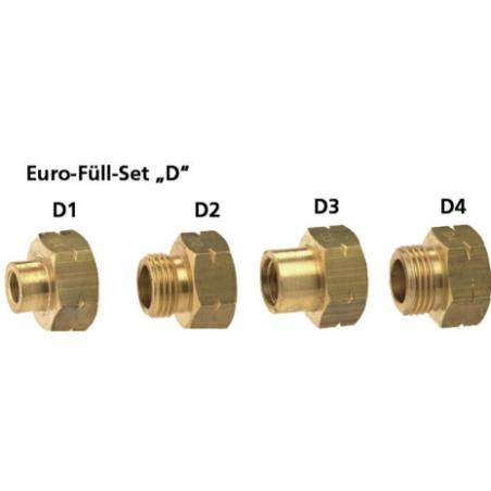 Eurofullset - sada redukcií...