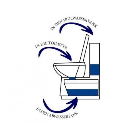 All-Clean sanitárny koncentrát